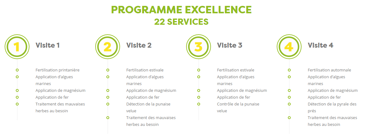22services-Fertisol
